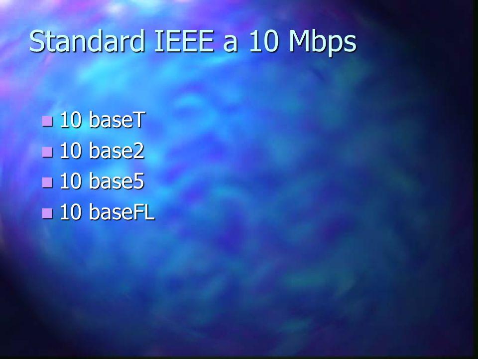 Standard IEEE a 10 Mbps 10 baseT 10 baseT 10 base2 10 base2 10 base5 10 base5 10 baseFL 10 baseFL