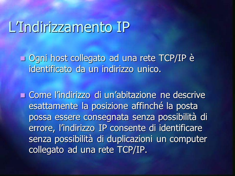 L'Indirizzamento IP Ogni host collegato ad una rete TCP/IP è identificato da un indirizzo unico.