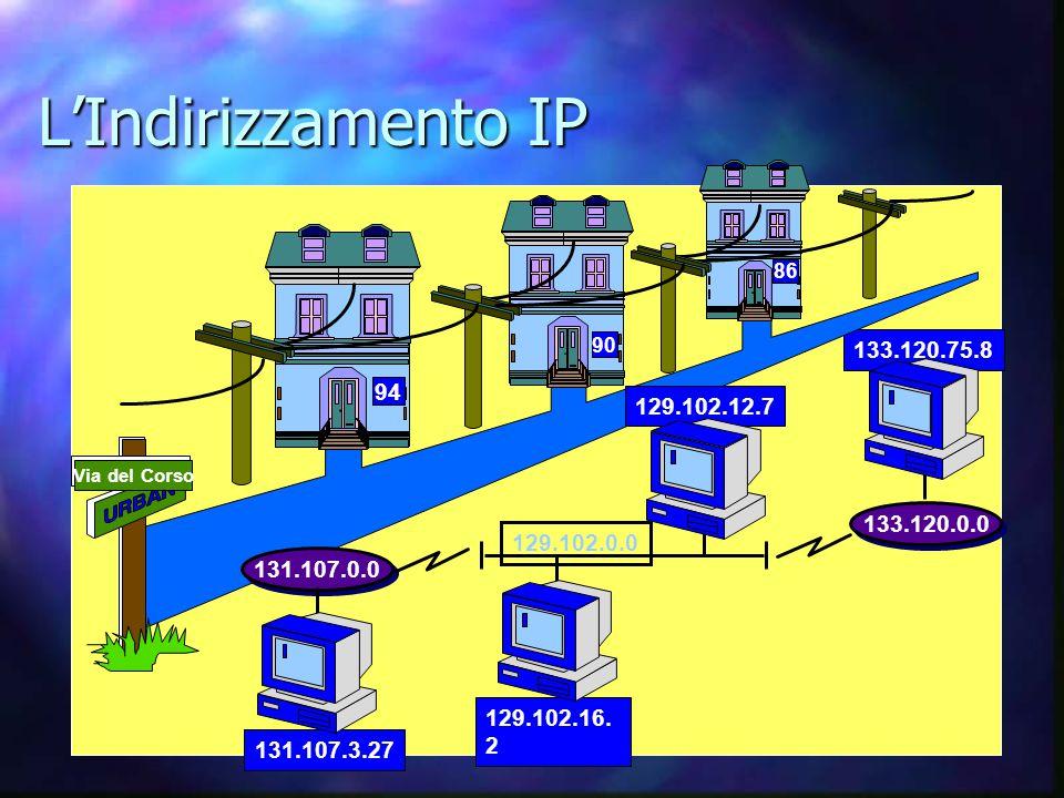 L'Indirizzamento IP 133.120.75.8 86 131.107.0.0 131.107.3.27 133.120.0.0 129.102.12.7 129.102.0.0 129.102.16.