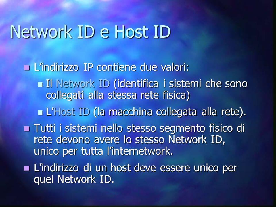 Network ID e Host ID L'indirizzo IP contiene due valori: L'indirizzo IP contiene due valori: Il Network ID (identifica i sistemi che sono collegati alla stessa rete fisica) Il Network ID (identifica i sistemi che sono collegati alla stessa rete fisica) L'Host ID (la macchina collegata alla rete).