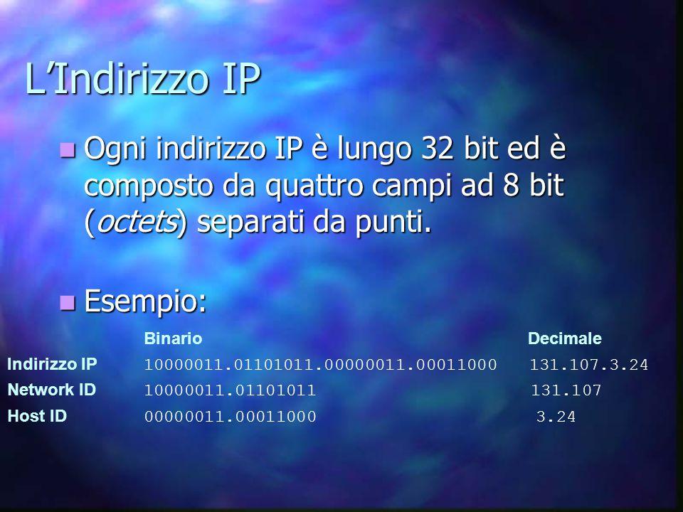 L'Indirizzo IP Ogni indirizzo IP è lungo 32 bit ed è composto da quattro campi ad 8 bit (octets) separati da punti. Ogni indirizzo IP è lungo 32 bit e