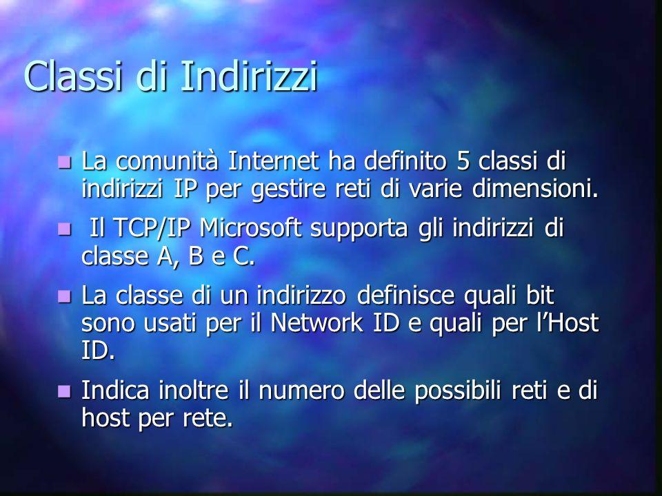 Classi di Indirizzi La comunità Internet ha definito 5 classi di indirizzi IP per gestire reti di varie dimensioni.