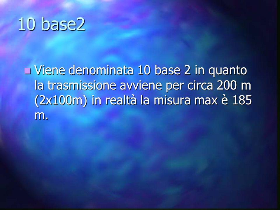 10 base2 Tipologiaa bus Tipologiaa bus CavoRG-58 (thinnet) CavoRG-58 (thinnet) ConnessioneConnettore BNC a T ConnessioneConnettore BNC a T Resistenza terminatore50  (ohm) Resistenza terminatore50  (ohm) Distanza in m0,5 m Distanza in m0,5 m lunghezza max185 m lunghezza max185 m Numero max segm connes.Regola 5-4-3 Numero max segm connes.Regola 5-4-3 Lunghezza max della rete925 Lunghezza max della rete925 Numero max di computer1024 Numero max di computer1024 Considerazionipoco costosa, semplice da installare e configurare Considerazionipoco costosa, semplice da installare e configurare