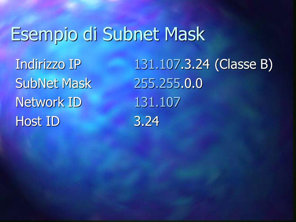 Esempio di Subnet Mask Indirizzo IP131.107.3.24 (Classe B) SubNet Mask255.255.0.0 Network ID131.107 Host ID3.24