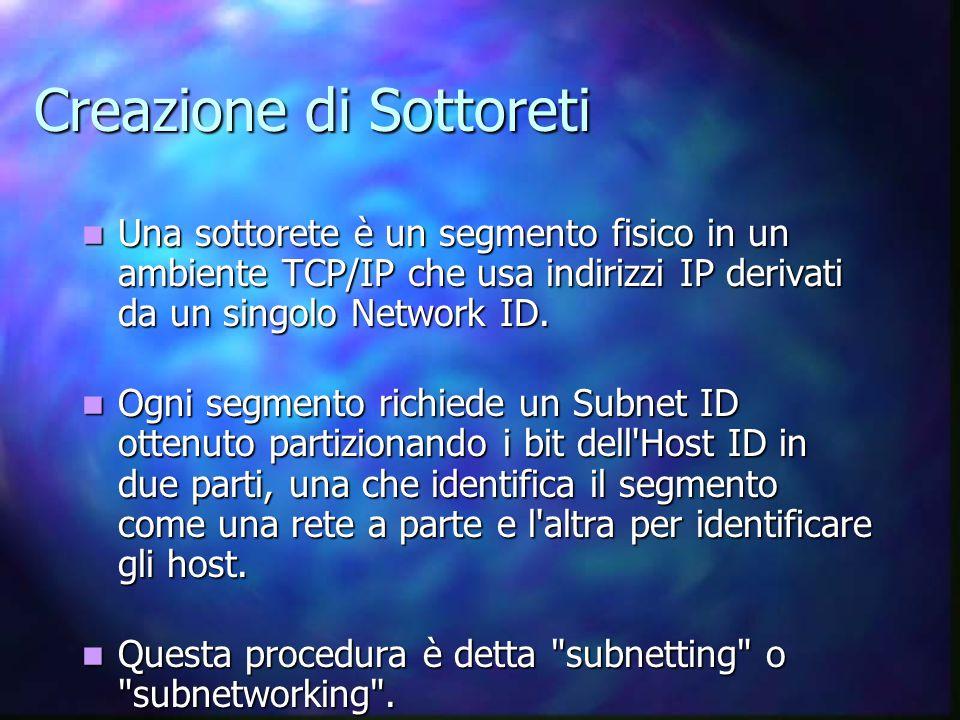 Creazione di Sottoreti Una sottorete è un segmento fisico in un ambiente TCP/IP che usa indirizzi IP derivati da un singolo Network ID.