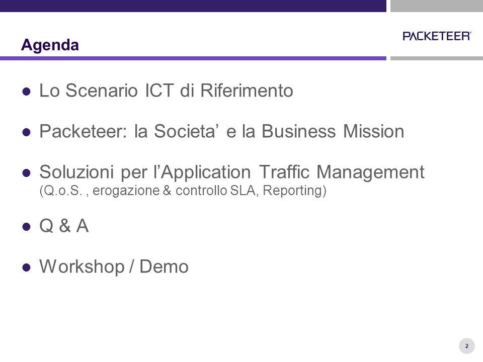3 Lo Scenario di Riferimento Fast WAN. Fast Apps. Fast Business™