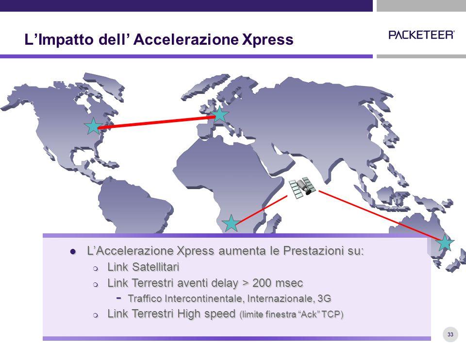 33 L'Impatto dell' Accelerazione Xpress L'Accelerazione Xpress aumenta le Prestazioni su: L'Accelerazione Xpress aumenta le Prestazioni su:  Link Satellitari  Link Terrestri aventi delay > 200 msec - Traffico Intercontinentale, Internazionale, 3G  Link Terrestri High speed (limite finestra Ack TCP)