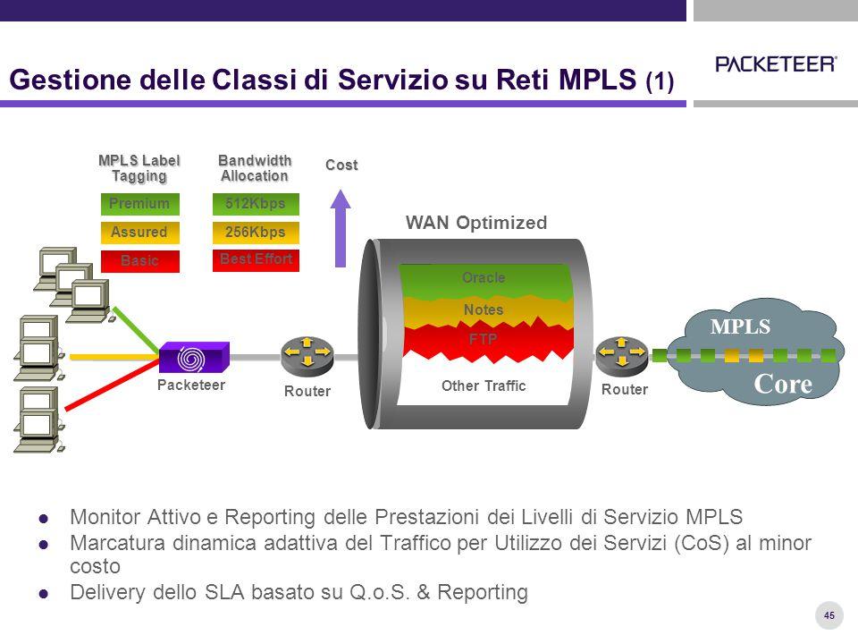 45 Gestione delle Classi di Servizio su Reti MPLS (1) Monitor Attivo e Reporting delle Prestazioni dei Livelli di Servizio MPLS Marcatura dinamica adattiva del Traffico per Utilizzo dei Servizi (CoS) al minor costo Delivery dello SLA basato su Q.o.S.