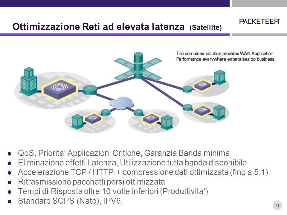 48 Ottimizzazione Reti ad elevata latenza (Satellite) QoS, Priorita' Applicazioni Critiche, Garanzia Banda minima Eliminazione effetti Latenza, Utilizzazione tutta banda disponibile Accelerazione TCP / HTTP + compressione dati ottimizzata (fino a 5:1) Ritrasmissione pacchetti persi ottimizzata Tempi di Risposta oltre 10 volte inferiori (Produttivita') Standard SCPS (Nato), IPV6,