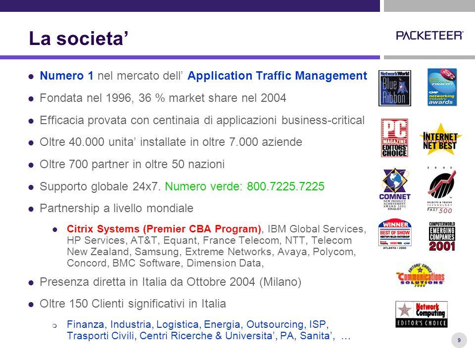 9 La societa' Numero 1 nel mercato dell' Application Traffic Management Fondata nel 1996, 36 % market share nel 2004 Efficacia provata con centinaia di applicazioni business-critical Oltre 40.000 unita' installate in oltre 7.000 aziende Oltre 700 partner in oltre 50 nazioni Supporto globale 24x7.