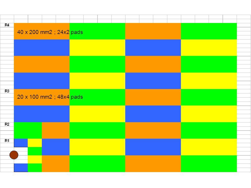 40 x 200 mm2 ; 24x2 pads 20 x 100 mm2 ; 48x4 pads