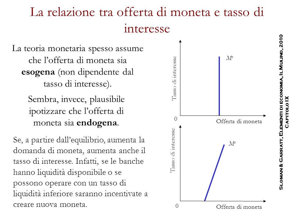 La relazione tra offerta di moneta e tasso di interesse La teoria monetaria spesso assume che l'offerta di moneta sia esogena (non dipendente dal tass