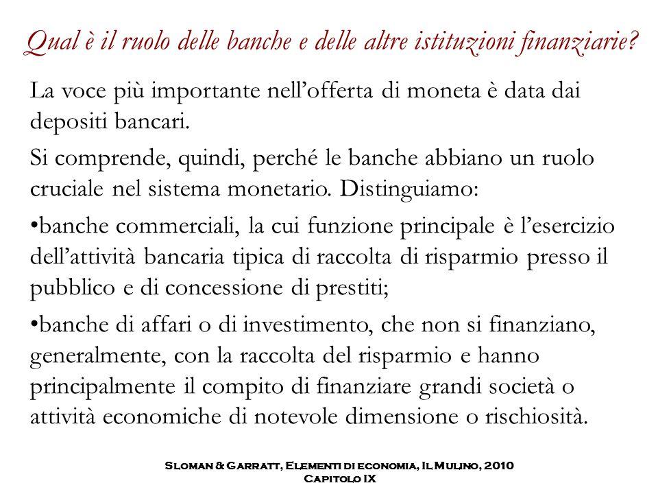 Sloman & Garratt, Elementi di economia, Il Mulino, 2010 Capitolo IX Qual è il ruolo delle banche e delle altre istituzioni finanziarie? La voce più im