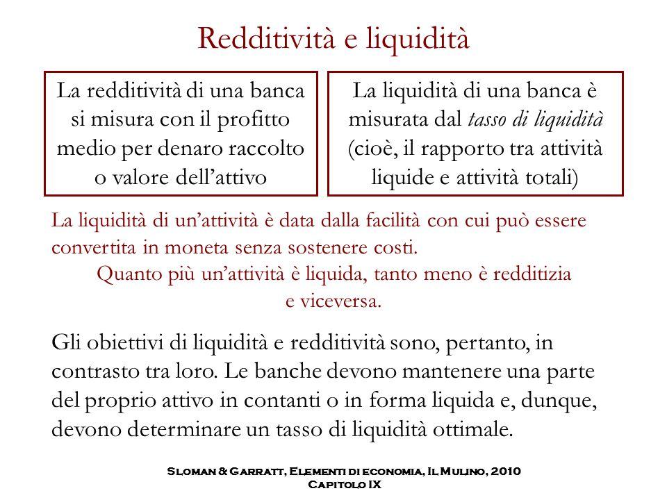 Redditività e liquidità La redditività di una banca si misura con il profitto medio per denaro raccolto o valore dell'attivo La liquidità di una banca