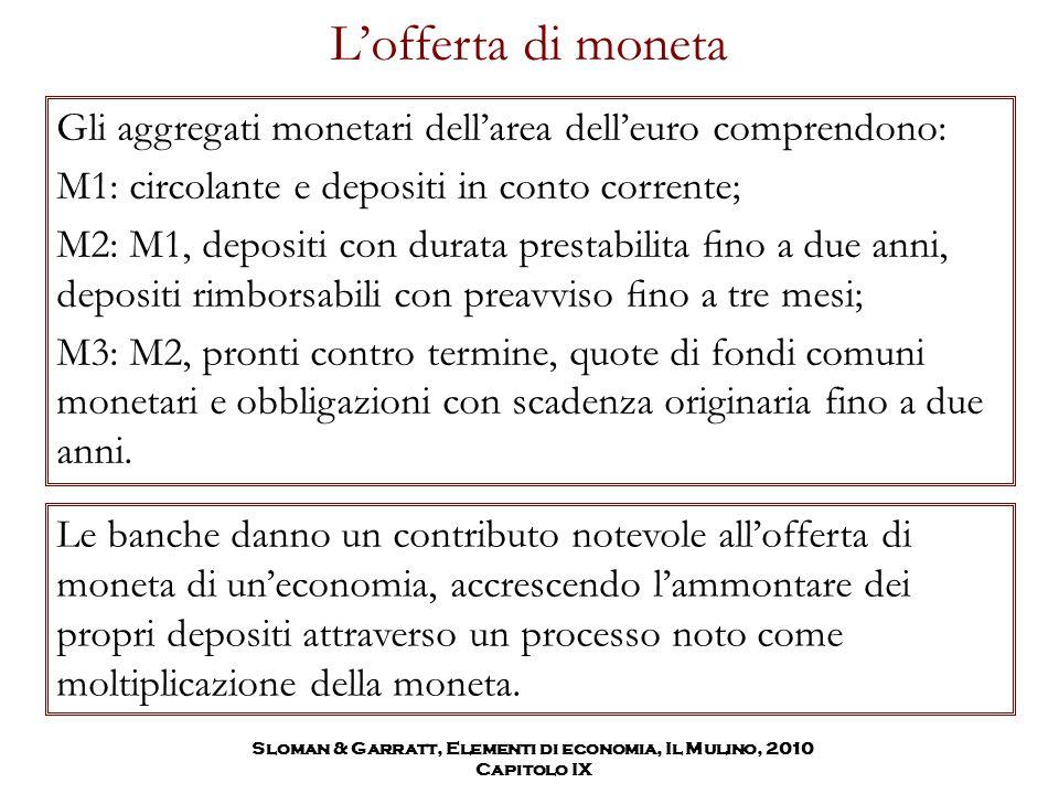 L'offerta di moneta Gli aggregati monetari dell'area dell'euro comprendono: M1: circolante e depositi in conto corrente; M2: M1, depositi con durata p