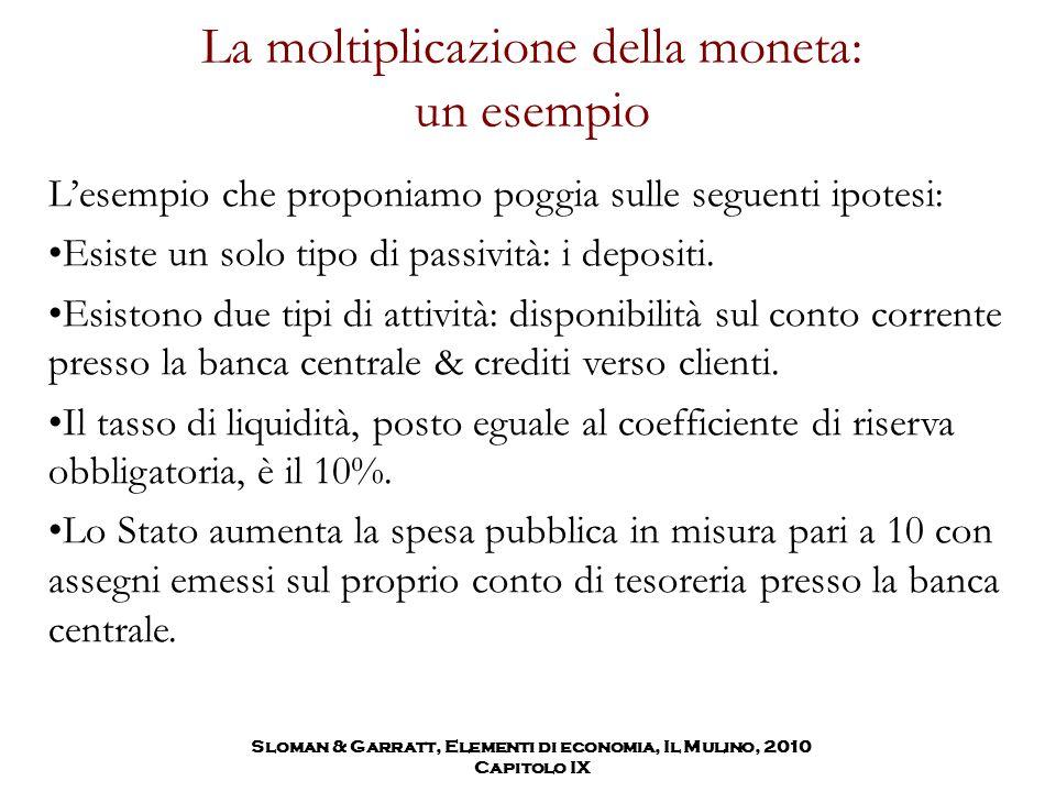 La moltiplicazione della moneta: un esempio L'esempio che proponiamo poggia sulle seguenti ipotesi: Esiste un solo tipo di passività: i depositi. Esis