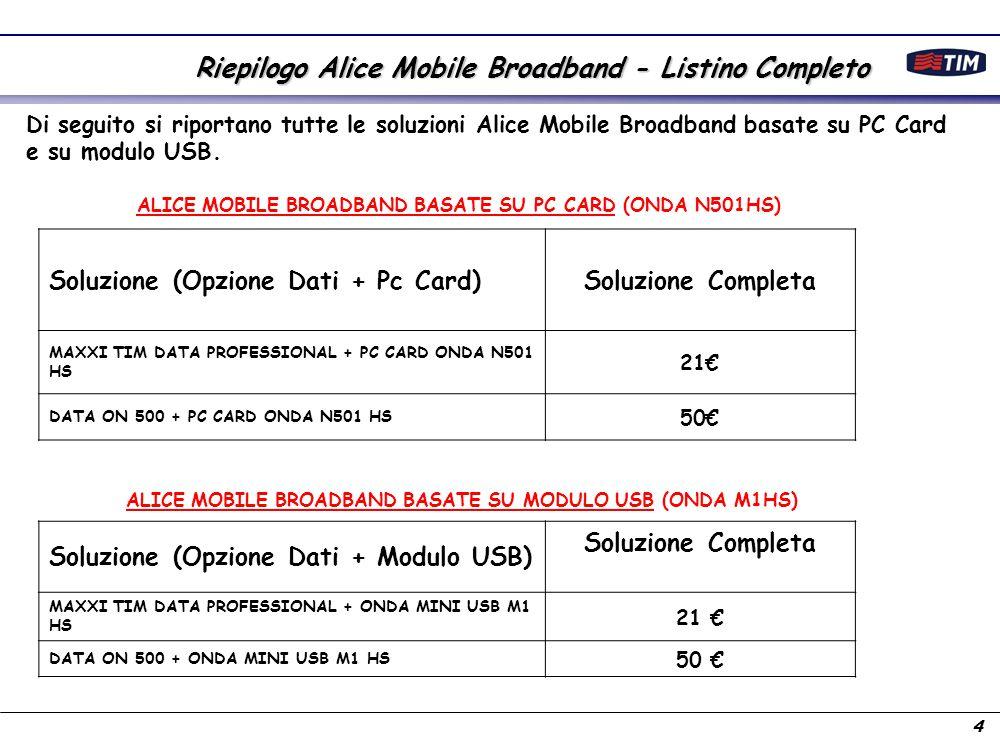 4 Di seguito si riportano tutte le soluzioni Alice Mobile Broadband basate su PC Card e su modulo USB.