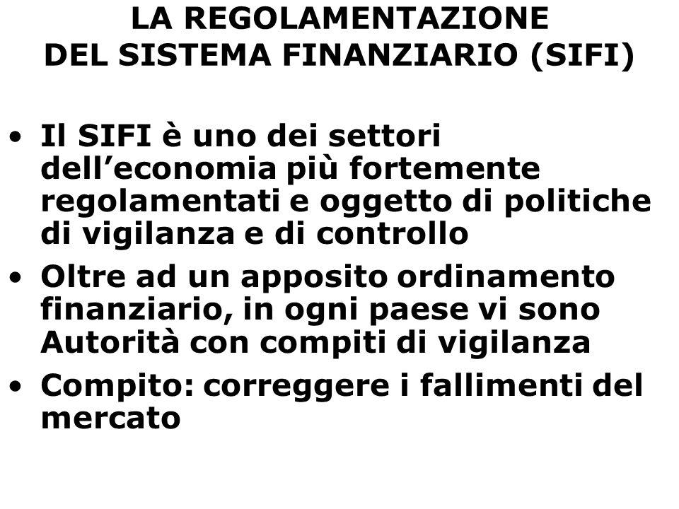 LA REGOLAMENTAZIONE DEL SISTEMA FINANZIARIO (SIFI) Il SIFI è uno dei settori dell'economia più fortemente regolamentati e oggetto di politiche di vigi