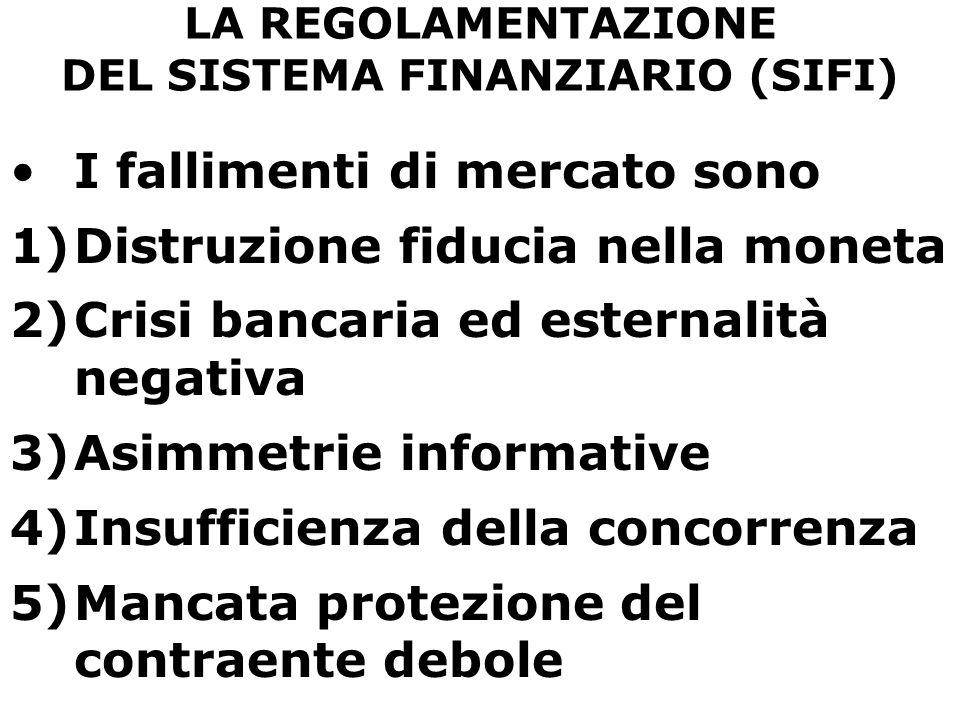 LA REGOLAMENTAZIONE DEL SISTEMA FINANZIARIO (SIFI) I fallimenti di mercato sono 1)Distruzione fiducia nella moneta 2)Crisi bancaria ed esternalità neg