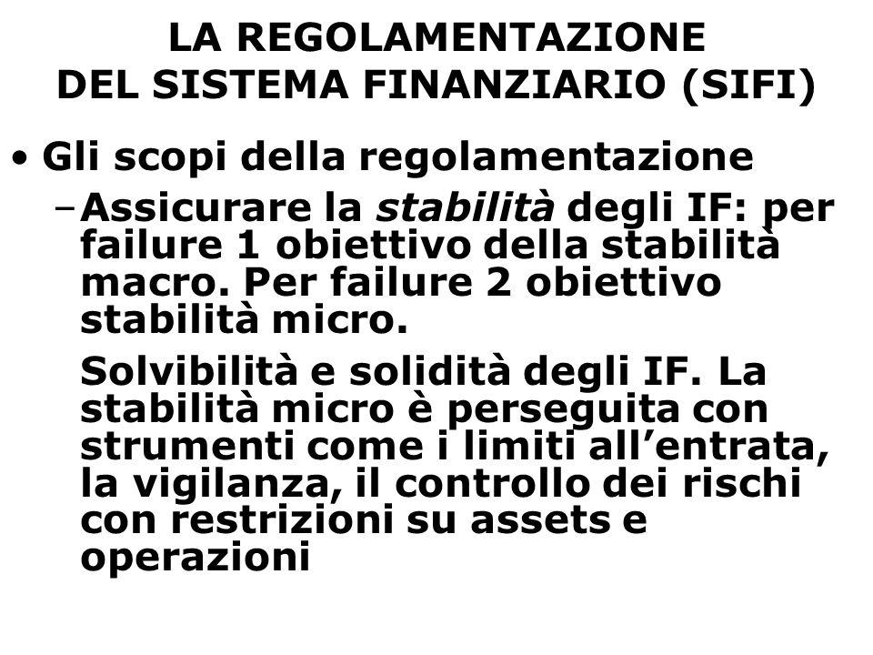 LA REGOLAMENTAZIONE DEL SISTEMA FINANZIARIO (SIFI) Gli scopi della regolamentazione –Assicurare la stabilità degli IF: per failure 1 obiettivo della s