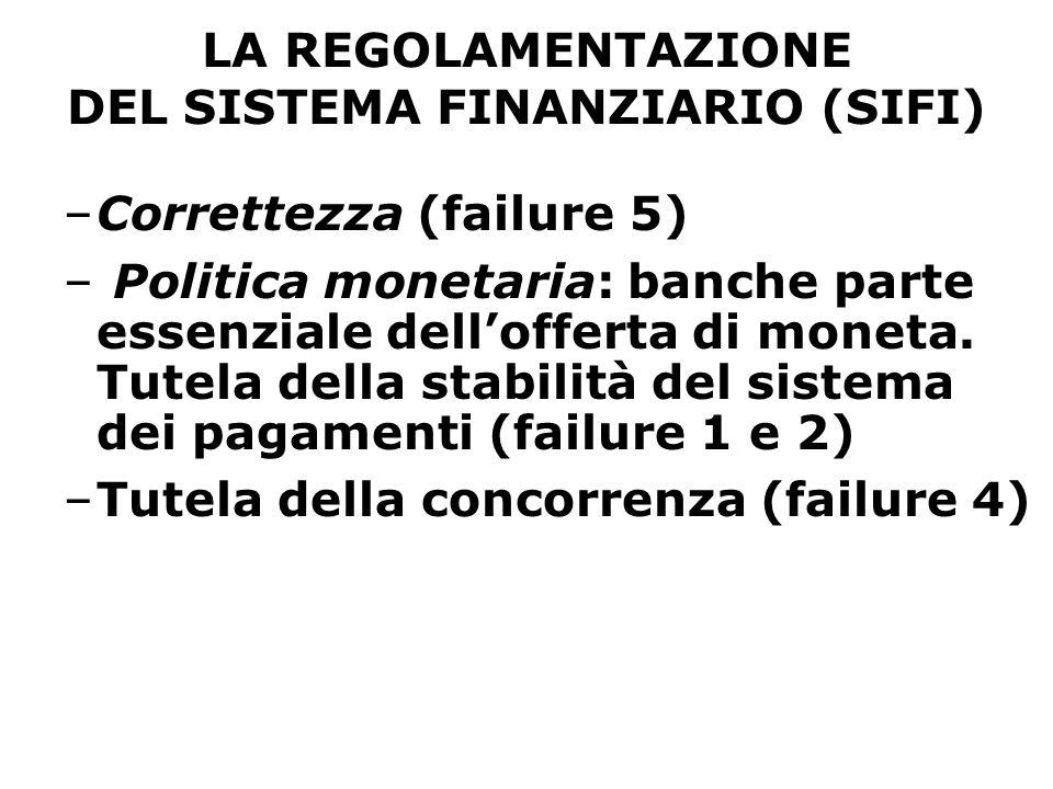 LA REGOLAMENTAZIONE DEL SISTEMA FINANZIARIO (SIFI) –Correttezza (failure 5) – Politica monetaria: banche parte essenziale dell'offerta di moneta. Tute