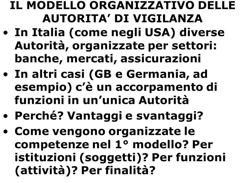 IL MODELLO ORGANIZZATIVO DELLE AUTORITA' DI VIGILANZA In Italia (come negli USA) diverse Autorità, organizzate per settori: banche, mercati, assicuraz