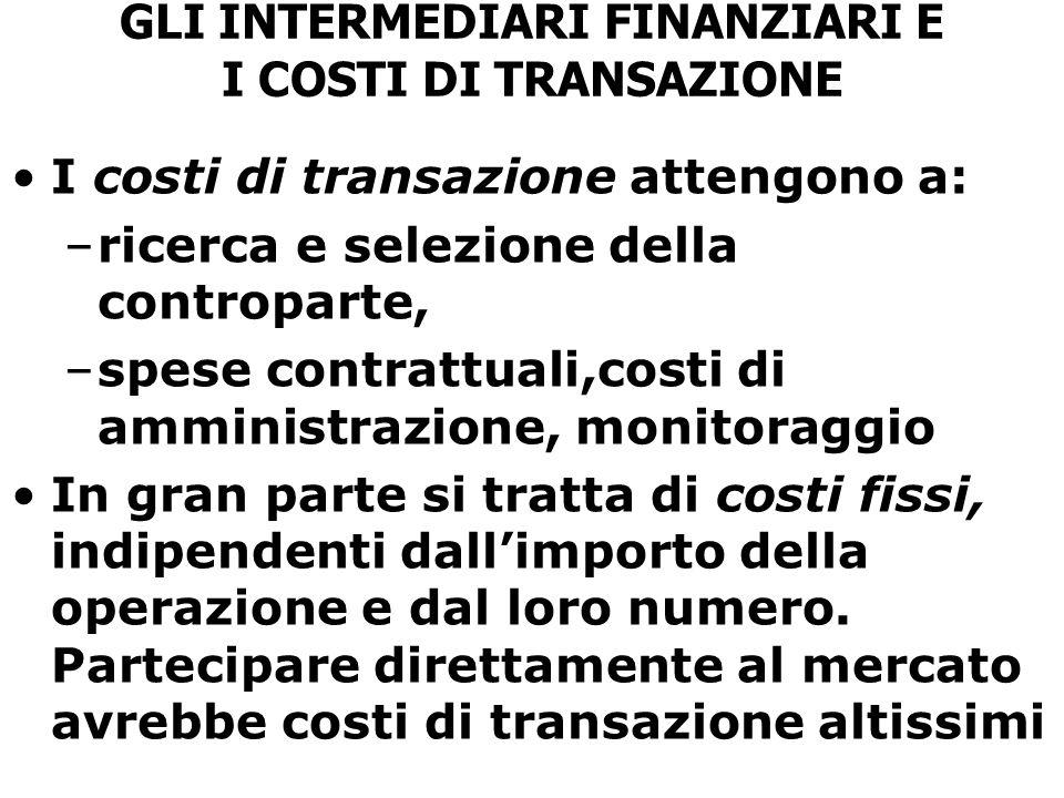 GLI INTERMEDIARI FINANZIARI E I COSTI DI TRANSAZIONE I costi di transazione attengono a: –ricerca e selezione della controparte, –spese contrattuali,c