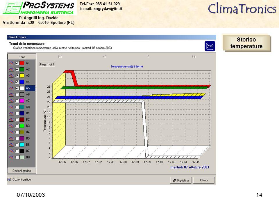 07/10/200314ClimaTronics Di Angrilli Ing.
