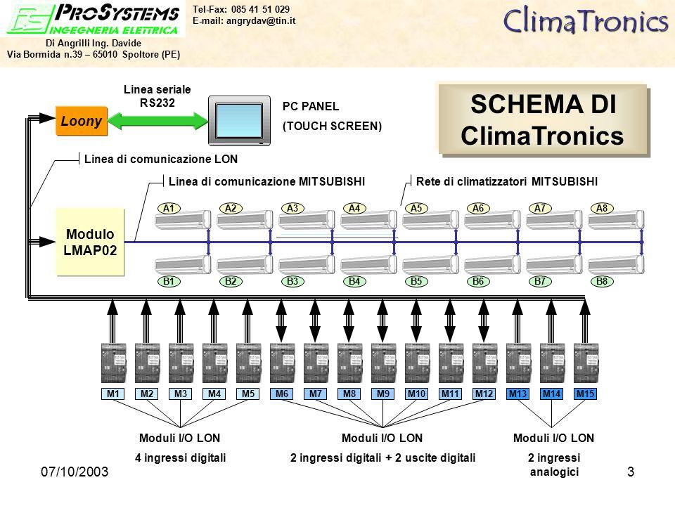 07/10/20033ClimaTronics Di Angrilli Ing.