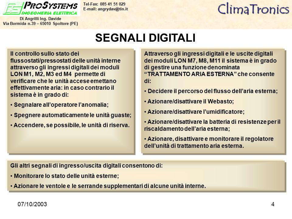 07/10/20034ClimaTronics Di Angrilli Ing.