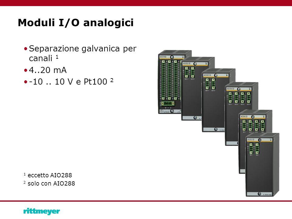 Moduli I/O analogici Separazione galvanica per canali 1 4..20 mA -10.. 10 V e Pt100 2 1 eccetto AIO288 2 solo con AIO288