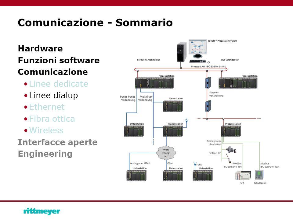 Comunicazione - Sommario Hardware Funzioni software Comunicazione Linee dedicate Linee dialup Ethernet Fibra ottica Wireless Interfacce aperte Engineering