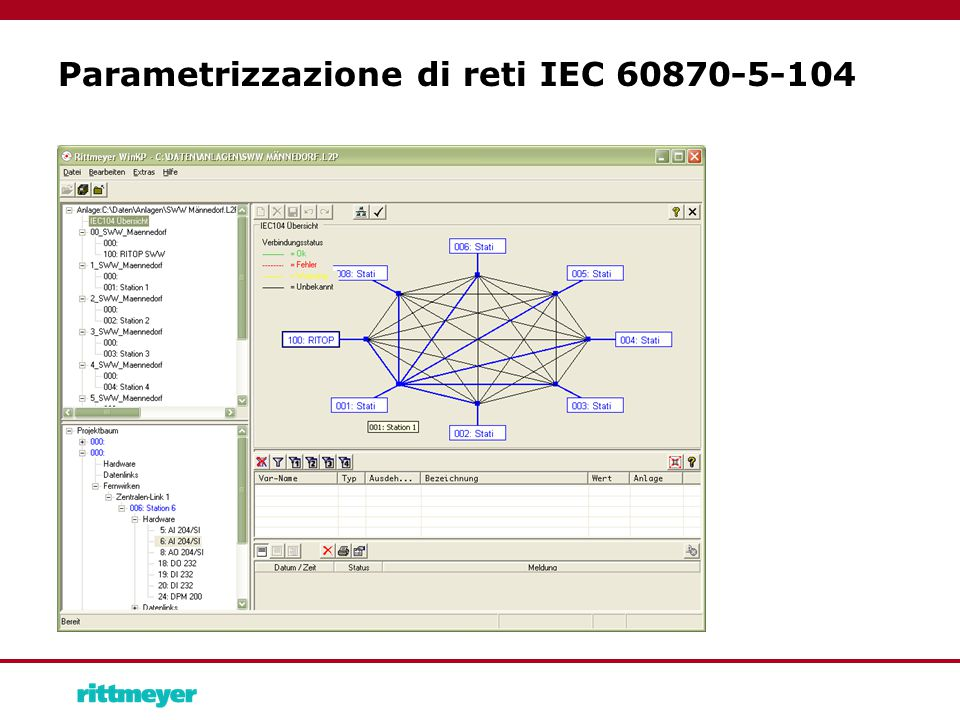 Parametrizzazione di reti IEC 60870-5-104