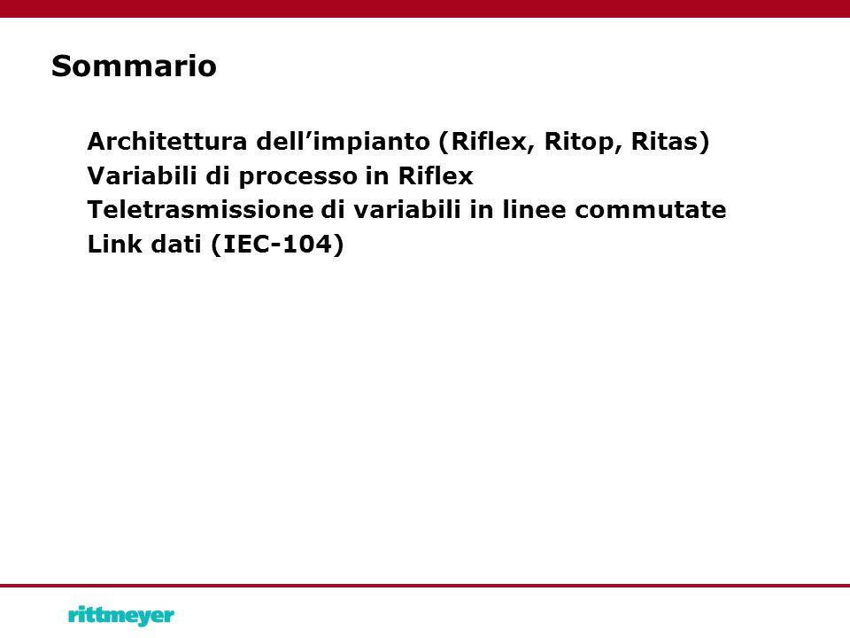 Sommario Architettura dell'impianto (Riflex, Ritop, Ritas) Variabili di processo in Riflex Teletrasmissione di variabili in linee commutate Link dati (IEC-104)