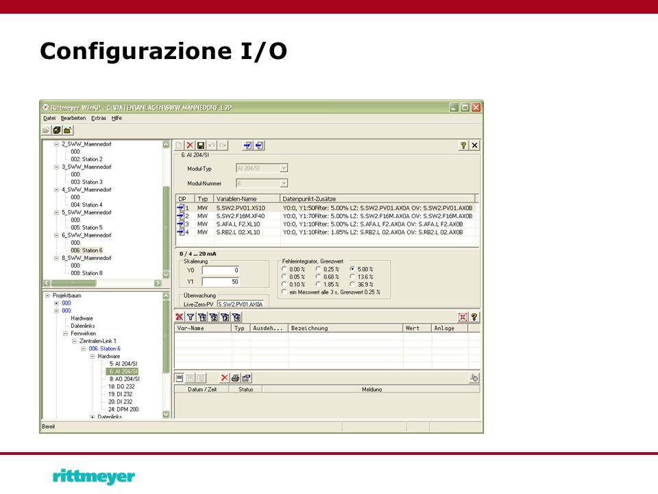 Configurazione I/O