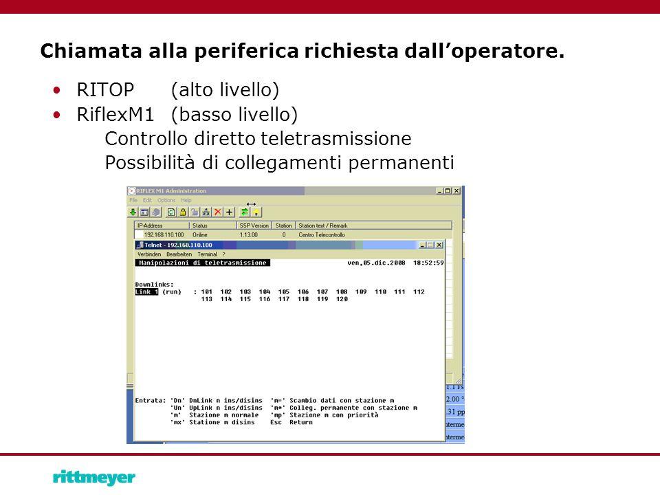 Chiamata alla periferica richiesta dall'operatore. RITOP (alto livello) RiflexM1(basso livello) Controllo diretto teletrasmissione Possibilità di coll
