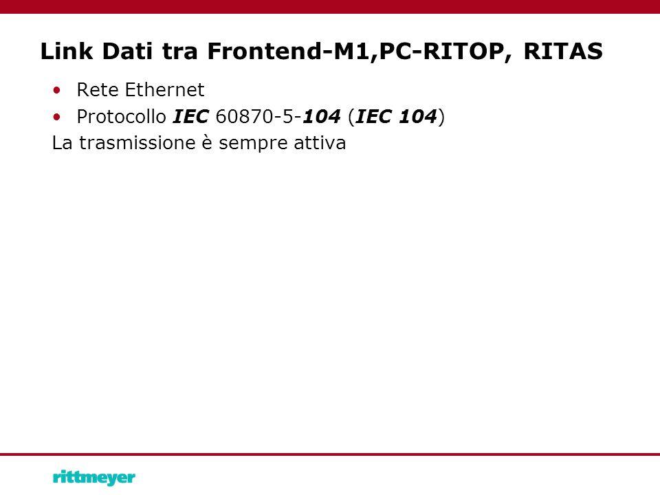 Link Dati tra Frontend-M1,PC-RITOP, RITAS Rete Ethernet Protocollo IEC 60870-5-104 (IEC 104) La trasmissione è sempre attiva