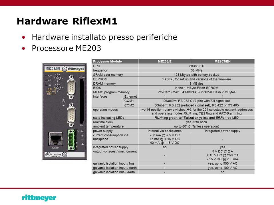 Hardware RiflexM1 Hardware installato presso periferiche Processore ME203
