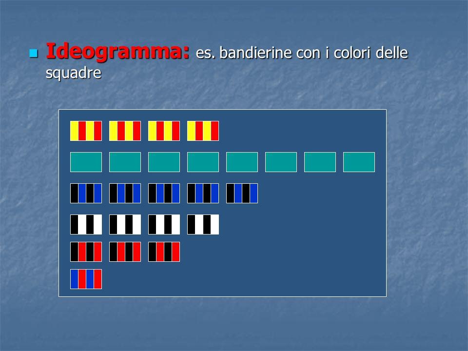 Ideogramma: es. bandierine con i colori delle squadre Ideogramma: es. bandierine con i colori delle squadre