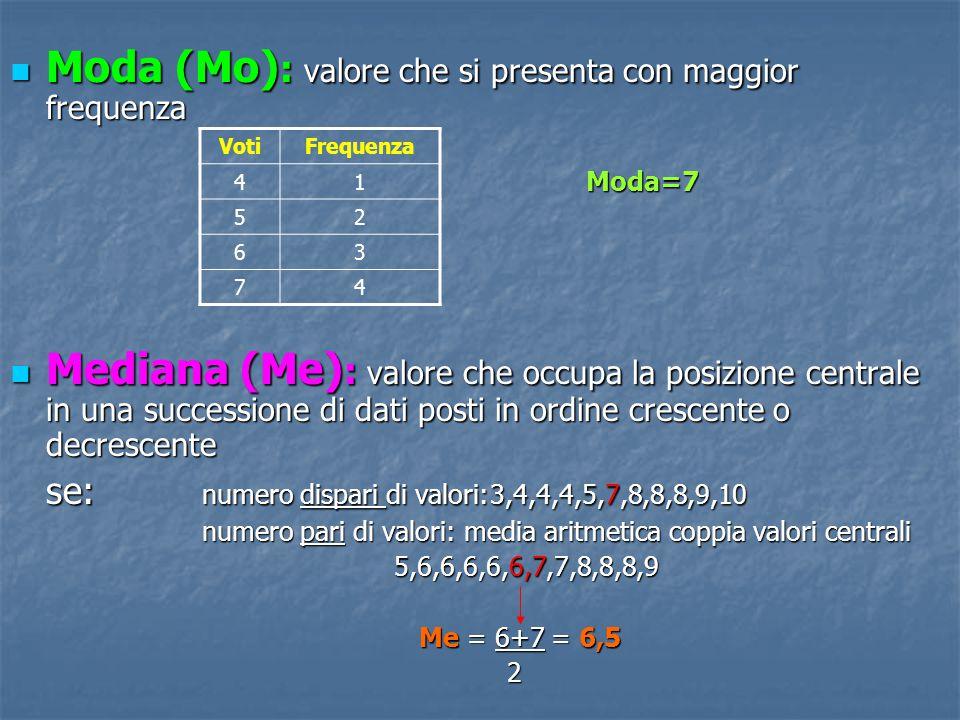 Moda (Mo) : valore che si presenta con maggior frequenza Moda (Mo) : valore che si presenta con maggior frequenzaModa=7 Mediana (Me) : valore che occu