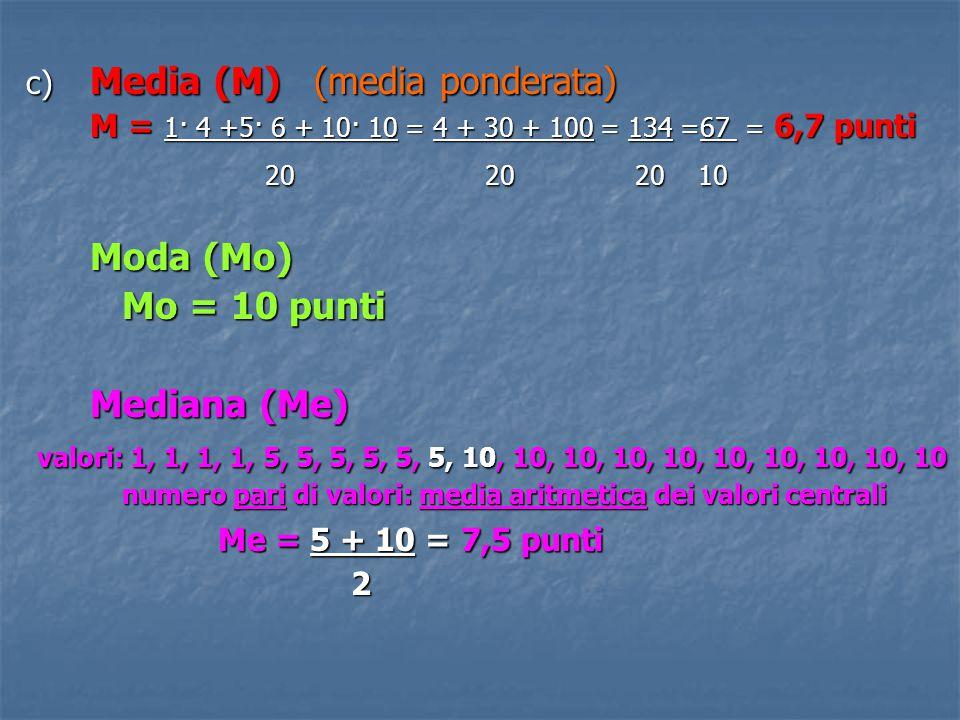 c) Media (M)(media ponderata) M = 1· 4 +5· 6 + 10· 10 = 4 + 30 + 100 = 134 =67 = 6,7 punti 20 20 20 10 20 20 20 10 Moda (Mo) Mo = 10 punti Mediana (Me