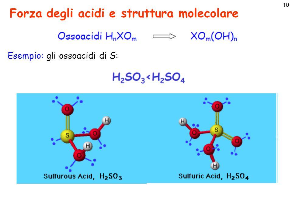 10 Forza degli acidi e struttura molecolare Esempio: gli ossoacidi di S: