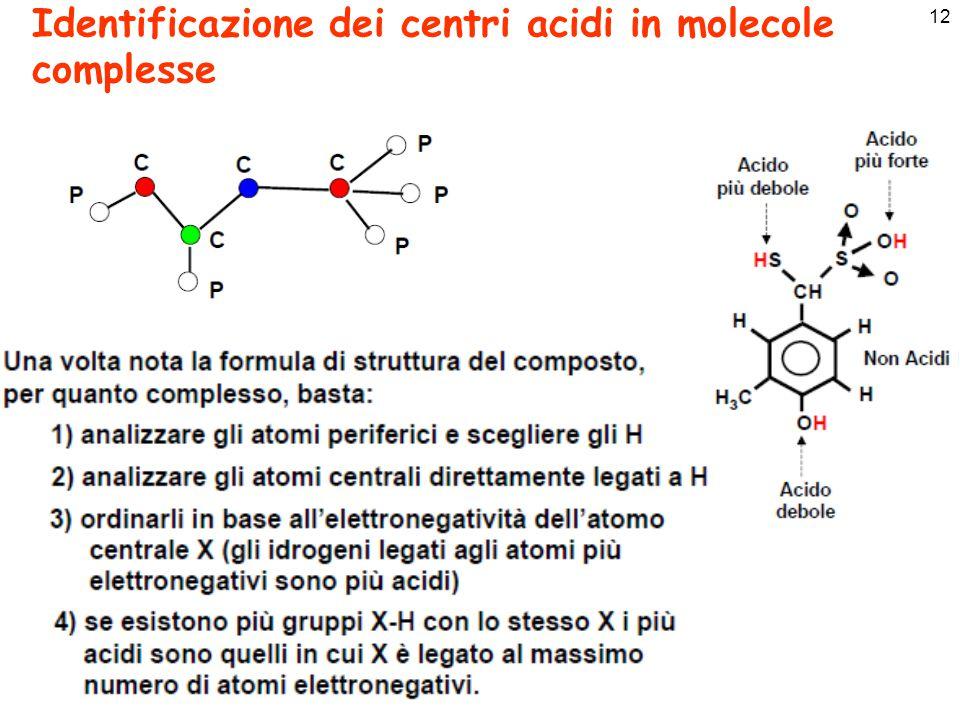 12 Identificazione dei centri acidi in molecole complesse