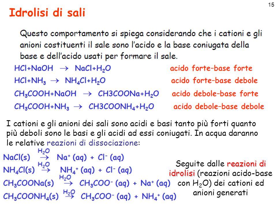 15 Idrolisi di sali I cationi e gli anioni dei sali sono acidi e basi tanto più forti quanto più deboli sono le basi e gli acidi ad essi coniugati. In