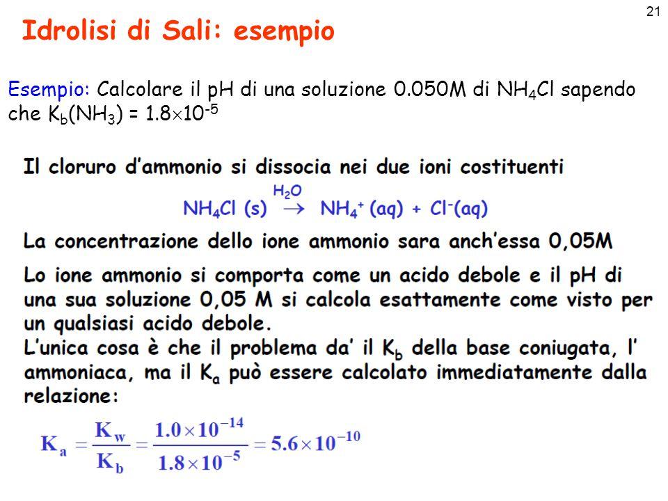 21 Idrolisi di Sali: esempio Esempio: Calcolare il pH di una soluzione 0.050M di NH 4 Cl sapendo che K b (NH 3 ) = 1.8  10 -5