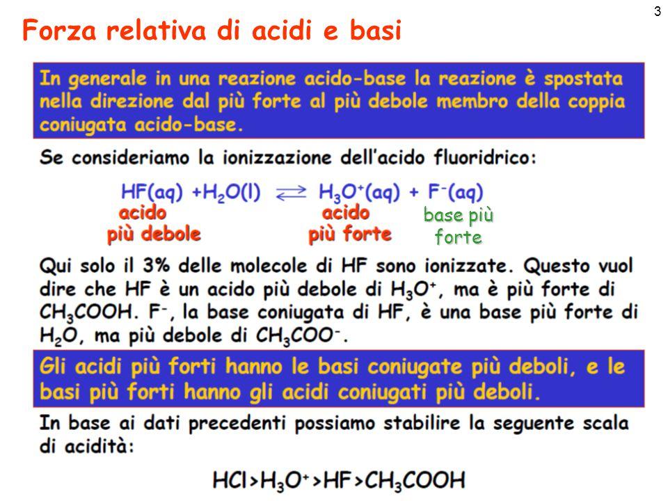 3 Forza relativa di acidi e basi base più forte