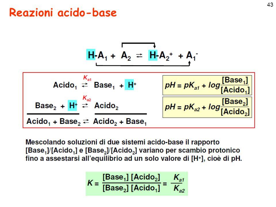 43 Reazioni acido-base