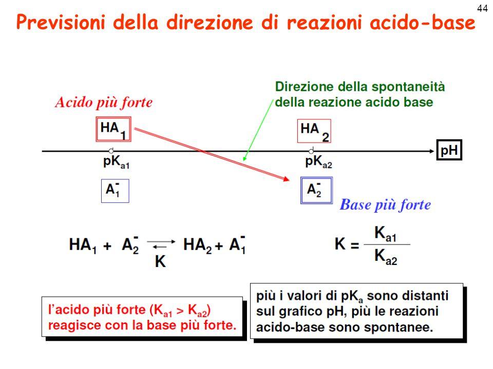 44 Previsioni della direzione di reazioni acido-base