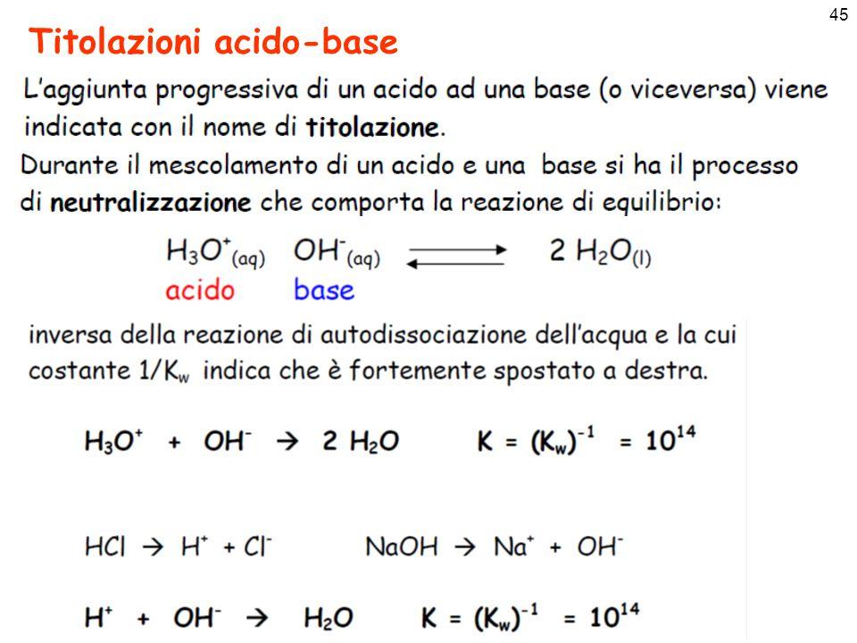 45 Titolazioni acido-base