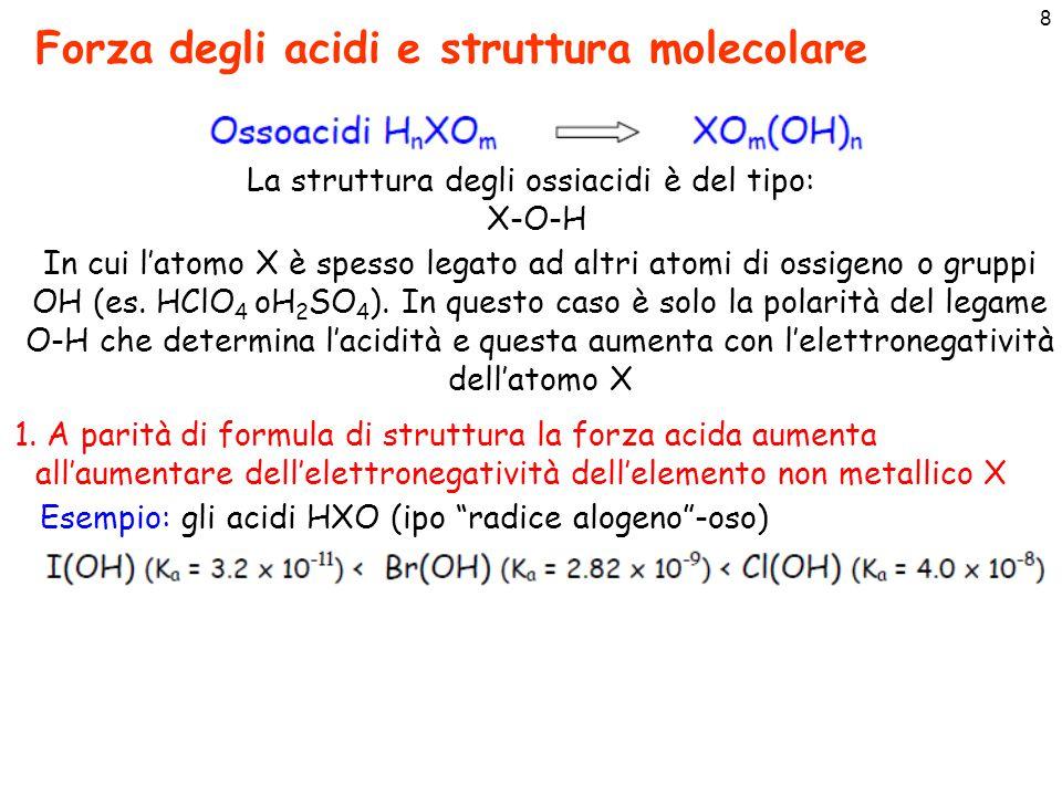 8 Forza degli acidi e struttura molecolare 1. A parità di formula di struttura la forza acida aumenta all'aumentare dell'elettronegatività dell'elemen